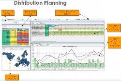 Sector Fabricación: Gestión Cadena Suministro y Quality Management con el software de QAD