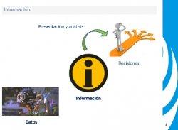 Business Intelligence con Excel. Más allá de la hoja de cálculo. Por IFR Group.