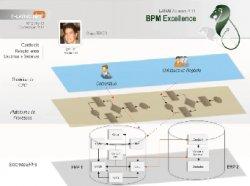 Caso: Tecnologia Cloud BPM para Centro de Servicios Compartidos.
