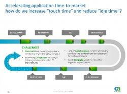 CA Technologies: Cómo crear aplicaciones de mayor calidad y más rápido con la metodología DevOps