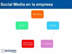 IBM Social Media Analytics. Lo que no se puede medir, no se puede mejorar.