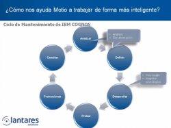 Optimice la gestión de su entorno Business Intelligence de IBM Cognos