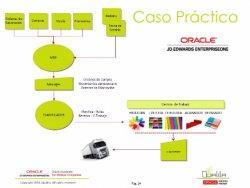 Control de Planta y Producción con Oracle JD Edwards en el Textil. Por Qualita