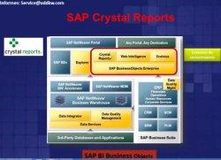 Taller práctico con SAP Crystal Reports (2013) para   usuarios de negocio y analistas