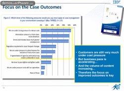 IBM Case Manager 5.2 para la gestión de expedientes y casos. Intro y demo.