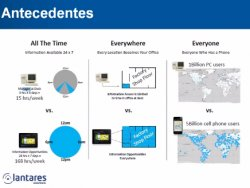 eCommerce con Magento y Dynamics NAV