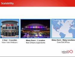 Infinias explica sus soluciones integradas de Video Análisis y Control de Accesos