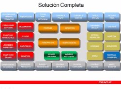 Intro y demo a JD Edwards EnterpriseOne