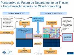 A estratégia cloud mais que uma tendência é uma realidade (Portugues)