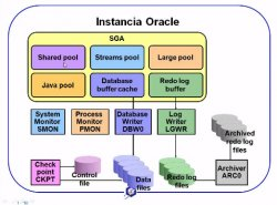 1. Experto en Tuning SQL de Oracle (I)