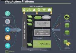Introducción al Big Data Streaming (en Tiempo Real) de Webaction (Webinar en inglés)