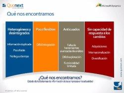Dynamics Nav para Ingenierías e instaladoras