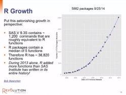 Introducción y demo al análisis y visualización de datos con R. Por revolutionanalytics.com