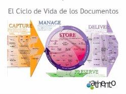 Captura, Almacenamiento, Distribución y Archivo de documentos con un único producto: Athento ECM.