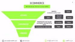 Wordpress+Woocommerce, CMS+ecommerce y su aplicación en comefruta.es