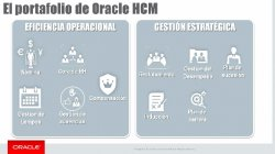 Suite de productos para RRHH de Oracle