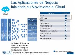 Evolucionando del Chief Information Officer (CIO) al Chief Innovation Officer con la participación de IDC