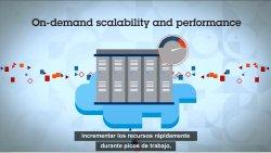 Monte Redes Sociales corporativas en el IaaS de IBM