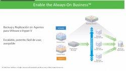 Veeam Availability Suite v8, vitaminas para VMware vSphere y Microsoft Hyper-V
