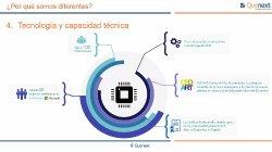 Josep Pagés (MVP) explica cómo mejorar el servicio al cliente con Dynamics NAV
