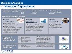 Novedades de Business Analytics en el Sector Seguros: Fraude, Analítica Predictiva y Solvencia II. Por Lantares