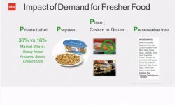 Alimentos frescos: Visibilidad total de la Cadena de Suministro con Infor