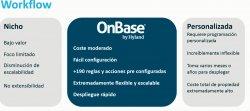 Gestión de Reclamaciones en Seguros con Onbase
