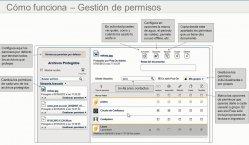 Control de Documentación crítica corporativa con Prot-On