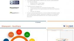 Gestión documental de Calidad para empresas farmacéuticas y químicas sobre Microsoft SharePoint