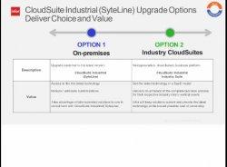 Infor CloudSuite Industrial: ERP para PYME Industrial de Procesos