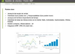 SAP Cloud For Customer para Ventas