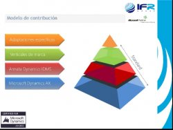 Microsoft Dynamics AX for Dealers (Automoción). Por IFR Group.