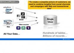 Big Data Analytics para Telcos con BIRT, de OpenText Analytics.