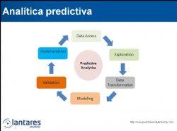 Predictive Analytics: Qué, Quién y Por Qué