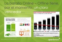 Plataforma de Comercio Omnichannel de Openbravo para el Retail
