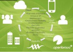 Plataforma ERP y de Comercio Openbravo. Intro y demo.