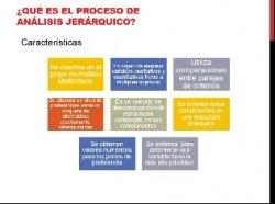 Proceso de Análisis Jerárquico con Excel. Por Raquel Da Silva.