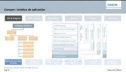 Gestión del Coste de los productos con Siemens PLM