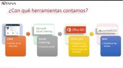 Introducción a Office 365