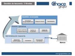 Gestión de Tesorería y conciliación bancaria integrada con Dynamics NAV con el CFO de Química Eigenmann & Veronelli Iberica, S.L.