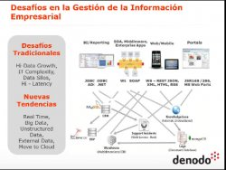 Virtualización de Datos en Seguros: Casos de uso de gran impacto