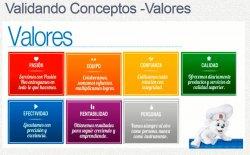 Planificación Estratégica para PYMES con Excel / Sesión I