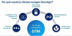 Nuevo Marco de la Ley de firma Centralizada en la Nube y su implementación en el mercado
