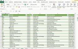 3. Taller de PowerPivot y Power View con MS Excel 2013. (Curso de 16 hs.) Sesión III