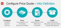 Infor Configure Price Quote. ¿Cual es el ROI?