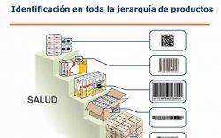 Software y hardware para la Trazabilidad de Alimentos. Conferencia Online