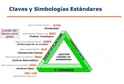 Trazabilidad Alimentaria Global por GS1 Chile