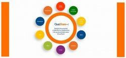 Gestión documental avanzada para empresas farmacéuticas, laboratorios y químicas con Microsoft SharePoint
