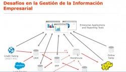 Virtualización de datos: ¿Cómo funciona?
