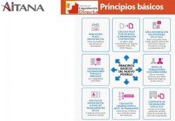 Dynamics NAV para cumplir con la normativa SILTRA de la Seguridad Social España